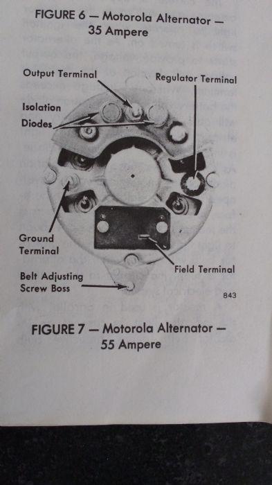 Motorola Reman Alternator Question - The AMC Forum on