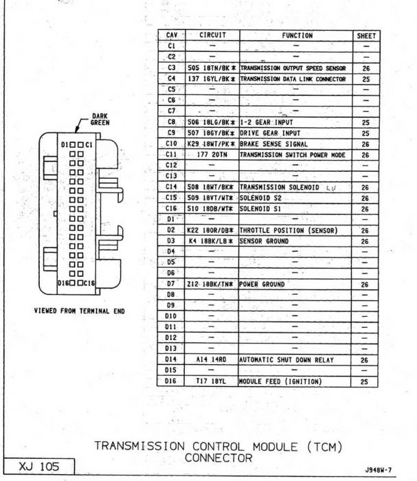 Anyone real famailiar with AW4 wiring? - The AMC Forum - Page 1The AMC Forum