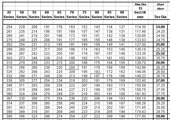 tire size chart inches tire size calculator inches to metric with tractor conversion