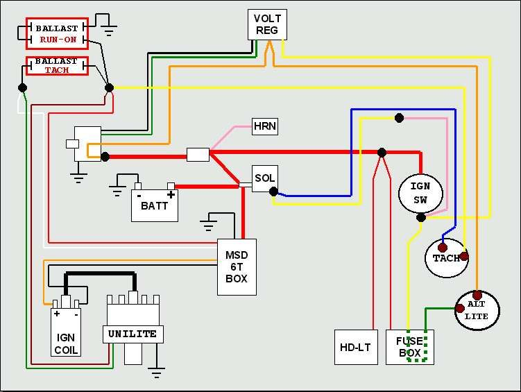 Ballast Resistor Wiring Diagram 69 Camaro - Block And Schematic ...
