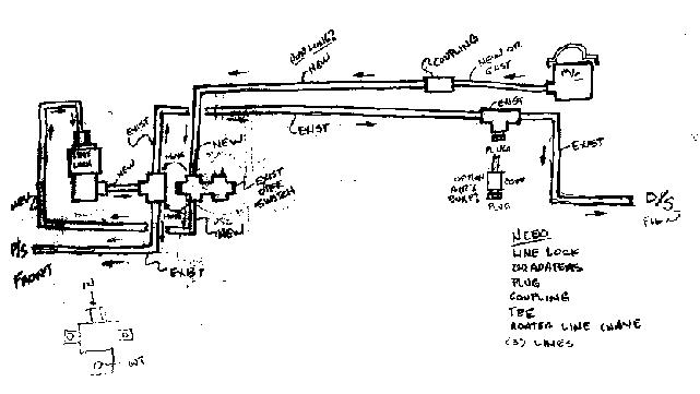 linelock installation