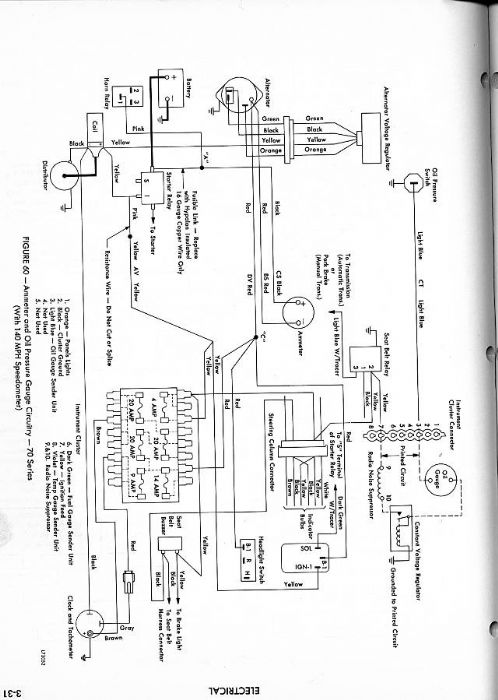 72 amc javelin wiring diagram 72 amx wiring questions - the amc forum - page 1 amc javelin wiring schematic