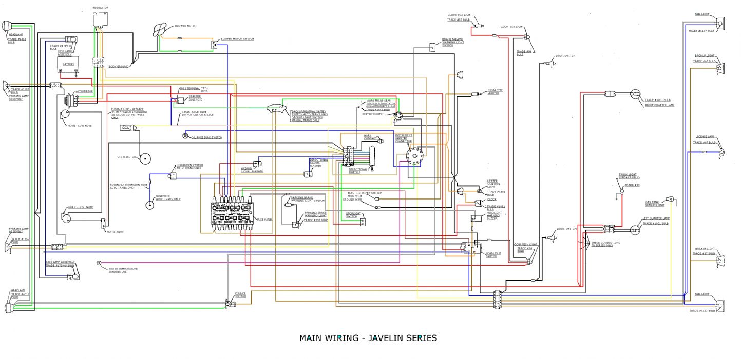 1968 Amc Amx Starter Wiring Diagram Just Another Blog Jeep 4 0 Engine Experience Of U2022 Rh Colregs Pro 1969 Coil