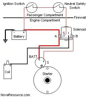 clarification on starter wiring diagram - The AMC Forum - Page 1The AMC Forum