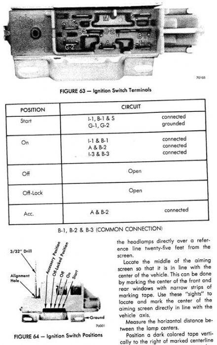 1971 javelin 360 starting wiring issue