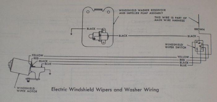 AMX WIPER SWITCH WIRING - The AMC ForumThe AMC Forum