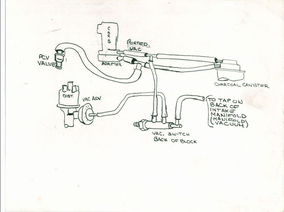 1979 jeep cj7 fuel line diagram  1979  get free image