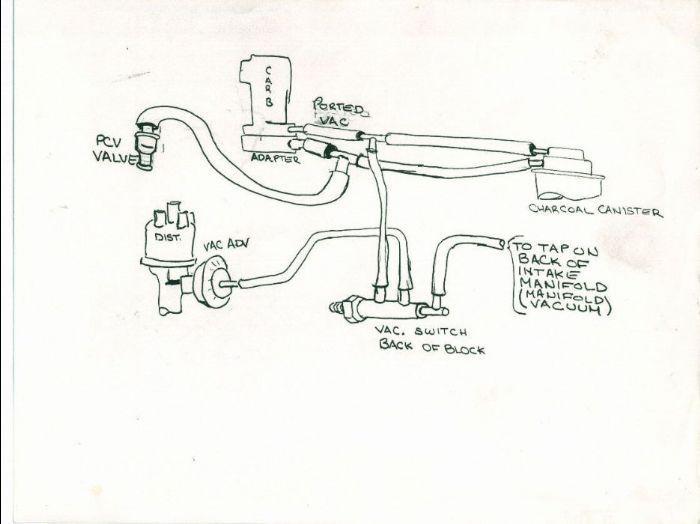 70sVacuum_diagram_J_Elle 232 pcv vacuum connection the amc forum page 1  at virtualis.co