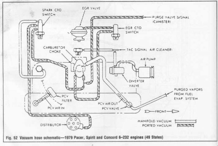 carburetor vacuum lines    - the amc forum